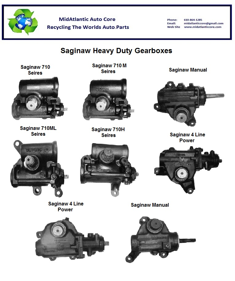 1995 chevrolet engine diagram 1995 chevy engine wiring